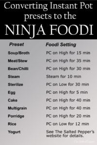 How to use the Ninja Foodi presets chart