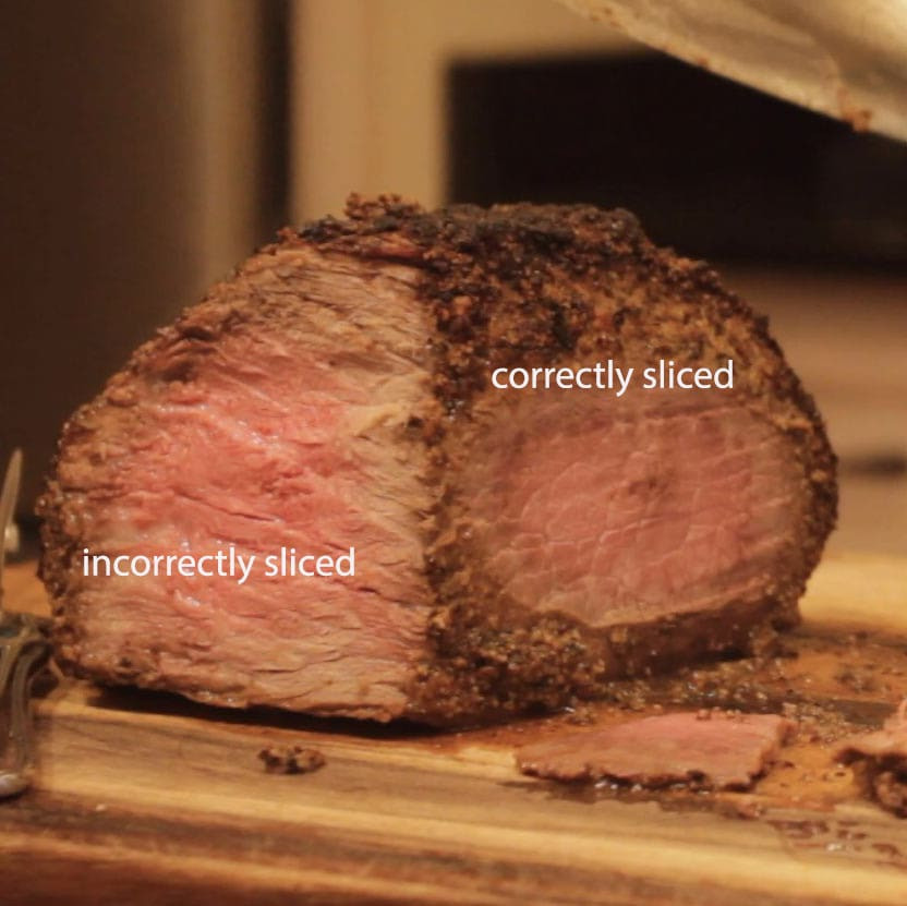 graphic showing correct and incorrect slicing