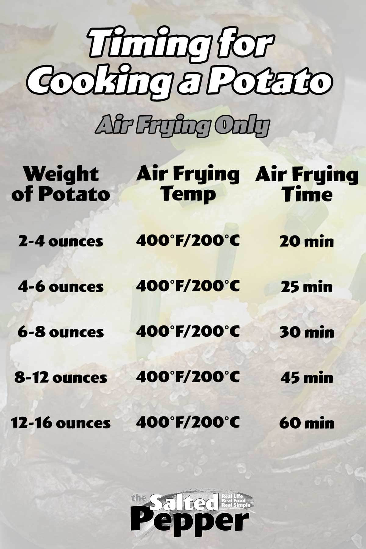 air fryer timing chart for potatoes
